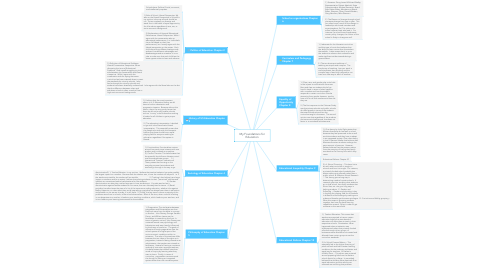 Mind Map: My Foundations for Education