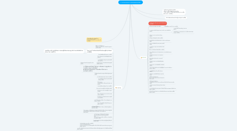 Mind Map: มารยาทและผลกระทบของอินเทอร์เน็ต