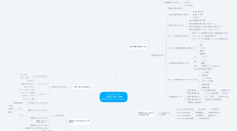 Mind Map: G Suite による 「働き方改革」研修 はたらくをイノベーション!