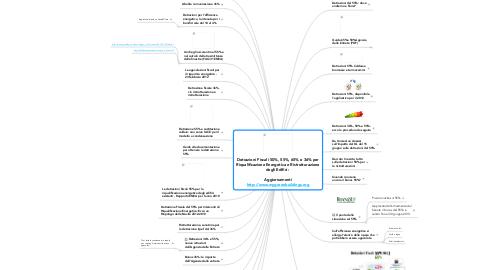 Mind Map: Detrazioni Fiscali 50%, 55%, 65% e 36% perRiqualificazione Energetica e Ristrutturazionedegli Edifici:   Aggiornamentihttp://www.mygreenbuildings.org