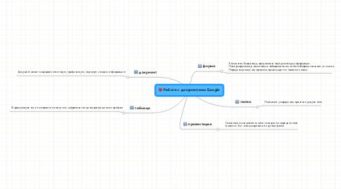 Mind Map: Работа с документами Google