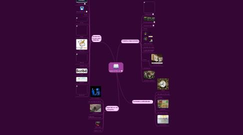 Mind Map: Aulas 4/ 5/ 6 e 7