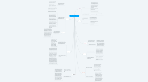 Mind Map: Foundations of Educations