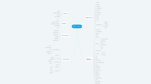 Mind Map: BVSD - Teacher