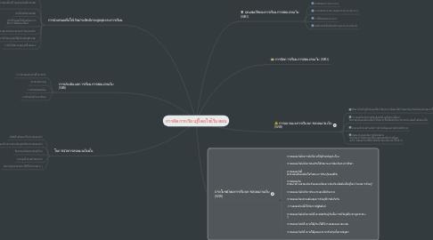 Mind Map: การจัดการเรียนรู้โดยใช้เว็บสอน