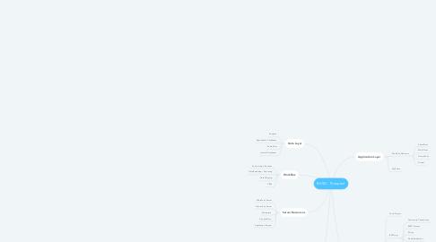 Mind Map: BVSD - Prospect