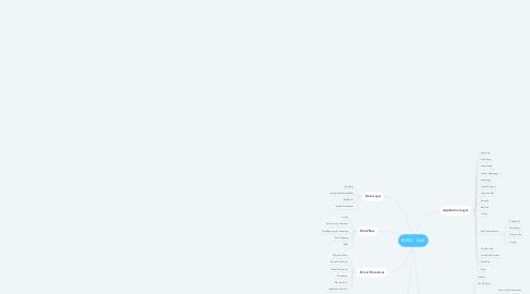Mind Map: BVSD - Staff