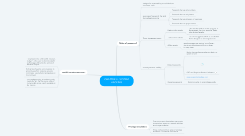 Mind Map: CHAPTER 4 : SYSTEM HACKING