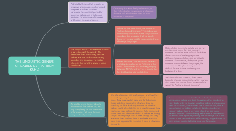 Mind Map: THE LINGUISTIC GENIUS OF BABIES (BY: PATRICIA KUHL)