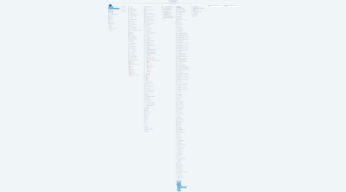 Mind Map: JFK Homepage