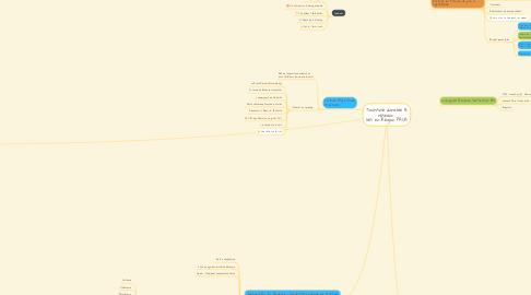 Mind Map: Tourisme durable & réseaux  liés en Région PACA