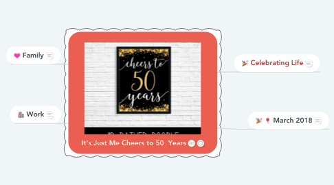 Mind Map: It's Just Me Cheers to 50  Years