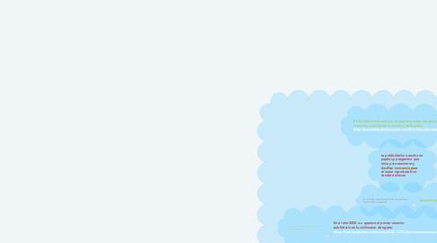 Mind Map: Historia de la publicidad https://www.youtube.com/watch?v=s5MykyRxbqk