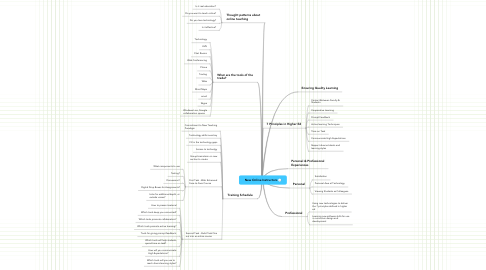 Mind Map: New Online Instructors