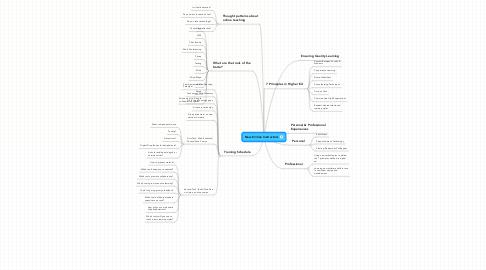 Mind Map: New Online Instructors