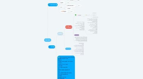 Mind Map: סיפור קצר