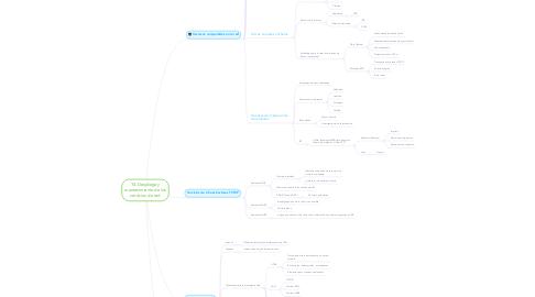 Mind Map: T4: Despliege y mantenimiento de los servicios de red