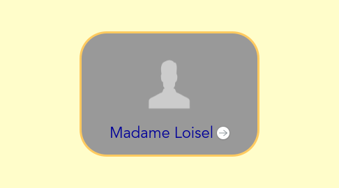 Mind Map: Madame Loisel