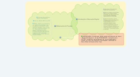 Mind Map: Cursos da Plataforma  e-Proinfo