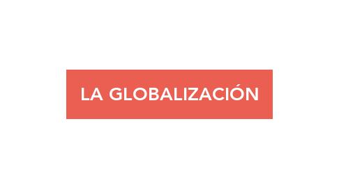 Mind Map: LA GLOBALIZACIÓN