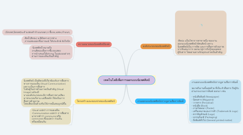 Mind Map: เทคโนโลยีเพื่อการออกแบบนิเทศศิลป์