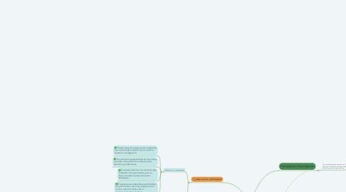 Mind Map: Los paradigmas en la Psicología de la Educación