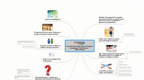 """Mind Map: Come Diventare Web Designer Freelance  Consigli sulla """"Call To Action""""   Mirko D'Isidoro"""