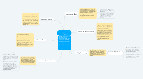 Mind Map: Can you say what strategy is?