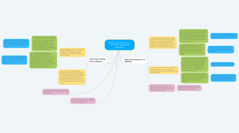 Mind Map: What is the connection to teens and video game addiction?
