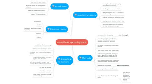 Mind Map: main thesis upcoming parts