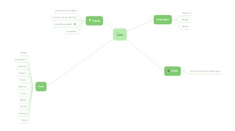 Mind Map: Lou