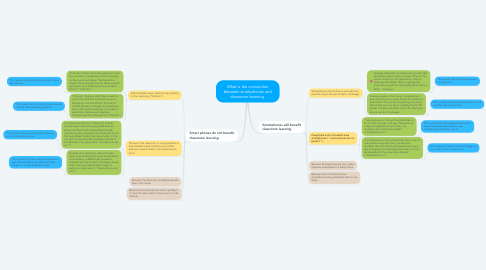 Mind Map: What is the connection between smartphones and classroom learning.