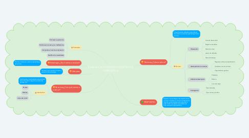Mind Map: EVALUACIÓN DESDE UN ENFOQUE FORMATIVO