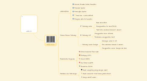 Mind Map: WARLET