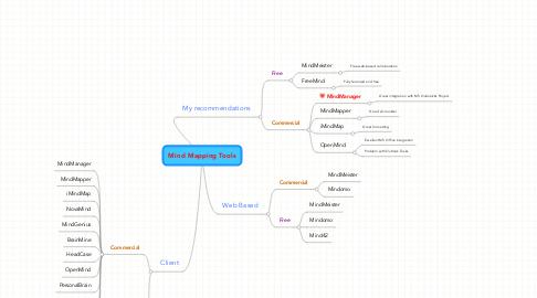 web based - Web Based Mind Mapping Free
