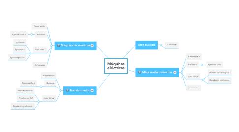 Mind Map: Máquinas eléctricas