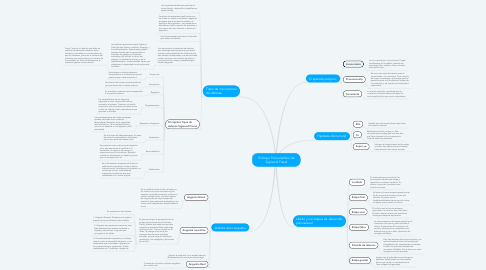 Mind Map: Enfoque Psicoanalitico de Sigmund Freud