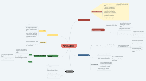 Mind Map: Why did war break out in 1792- French Revolution