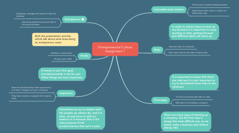 Mind Map: Entrepreneurial Culture Assignment 1