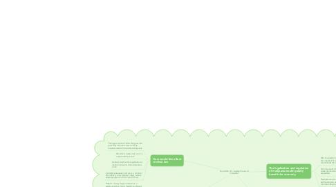Mind Map: Should the U.S. legalize the use of marijuana?