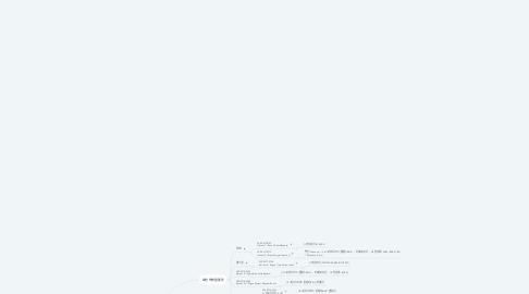Mind Map: 인텔 CPU 버그