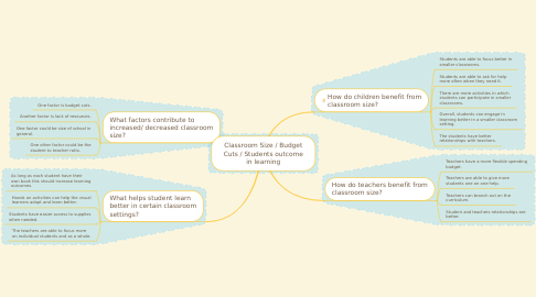 Mind Map: Classroom Size / Budget Cuts / Students outcome in learning