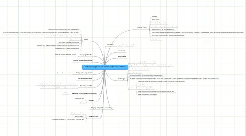 Mind Map: 3d Brainstorming Games: Goal 5 Ideas for Activities in 3d field