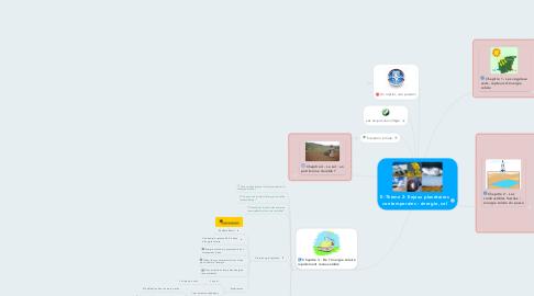 Mind Map: E-Thème 2- Enjeux planétaires contemporains : énergie, sol