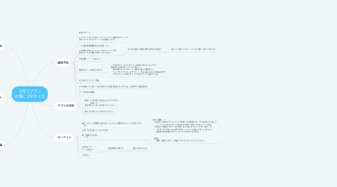 Mind Map: 子育てアプリ の特にマネタイズ