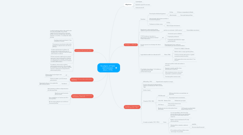 Mind Map: Paradigms of Public Administration (Henri, 1975)