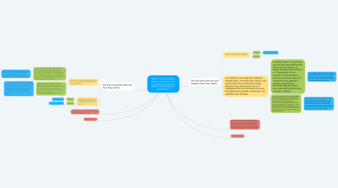 Mind Map: What is the relationship between a student's first amendment rights and a public school's ability to search kids?