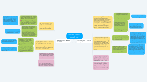 Mind Map: What effect does social networking have on teenagers lives?