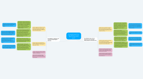 Mind Map: Do people benefit from the internet or is it just frying our brain as we speek?