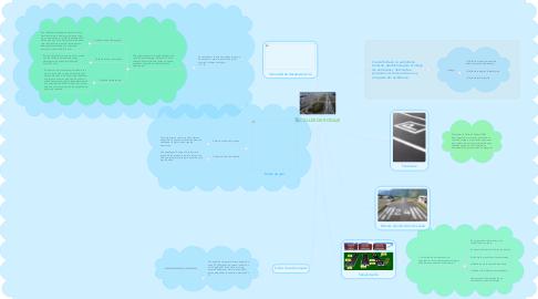 Mind Map: CALLES DE RODAJE